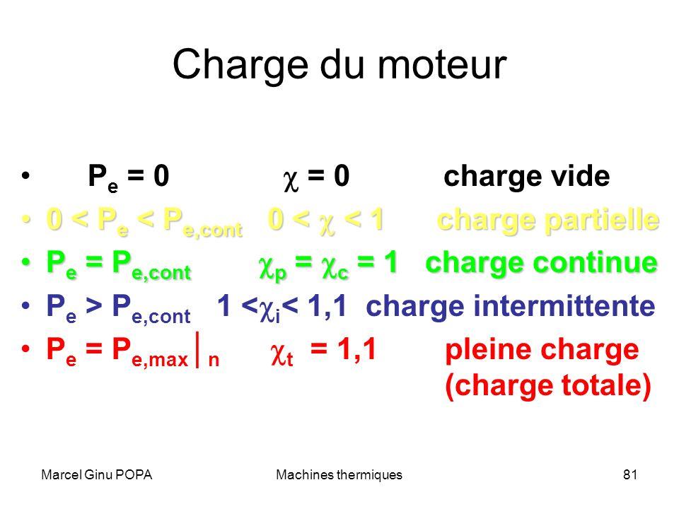 Marcel Ginu POPAMachines thermiques81 Charge du moteur P e = 0 = 0 charge vide 0 < P e < P e,cont 0 < < 1 charge partielle0 < P e < P e,cont 0 < < 1 c