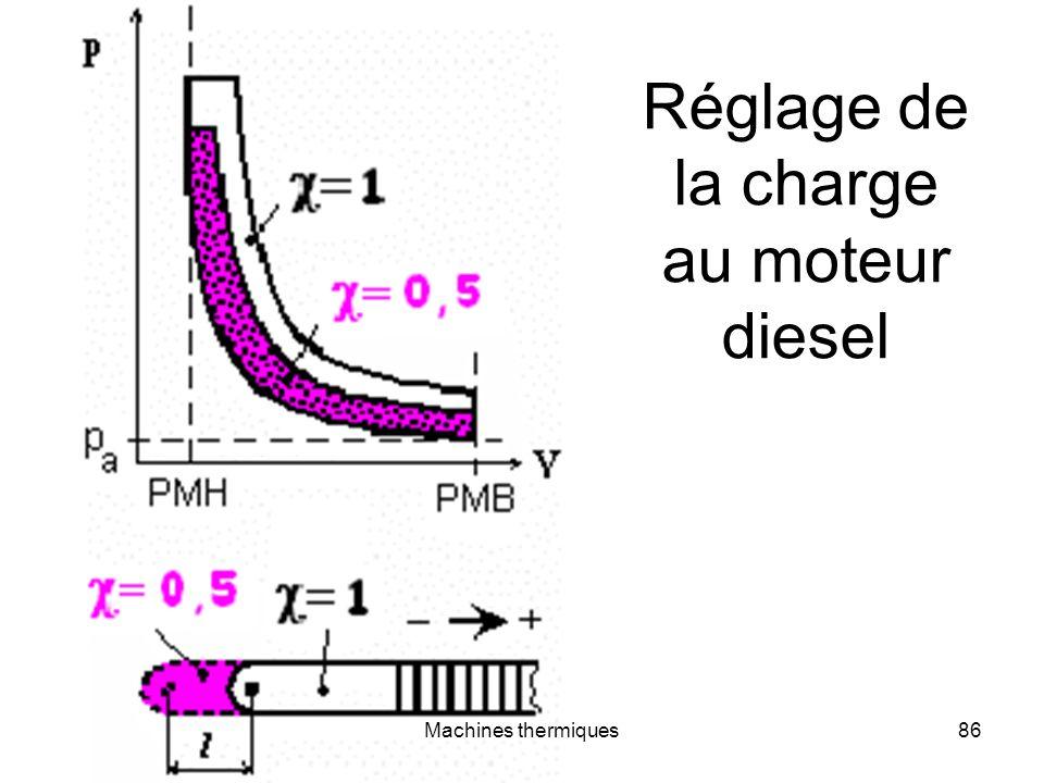 Marcel Ginu POPA86 Réglage de la charge au moteur diesel Machines thermiques