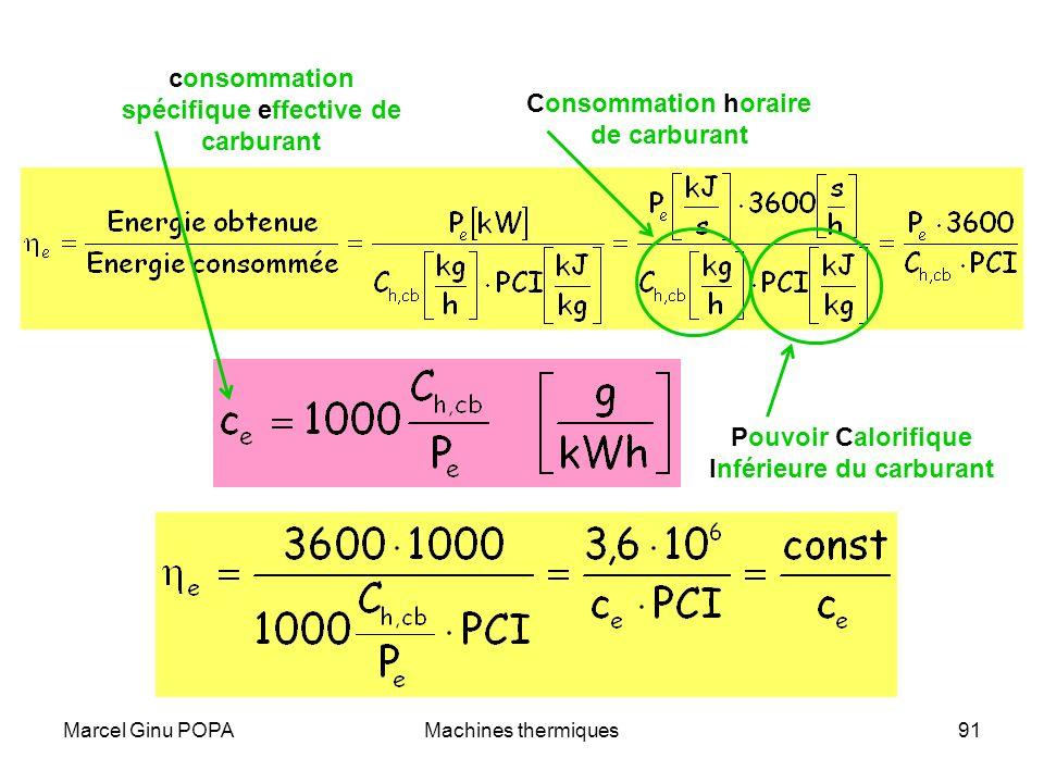 Marcel Ginu POPAMachines thermiques91 Pouvoir Calorifique Inférieure du carburant Consommation horaire de carburant consommation spécifique effective