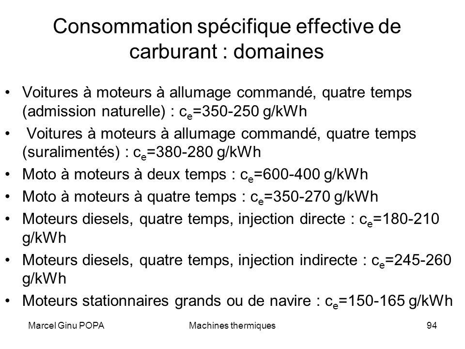 Marcel Ginu POPAMachines thermiques94 Consommation spécifique effective de carburant : domaines Voitures à moteurs à allumage commandé, quatre temps (