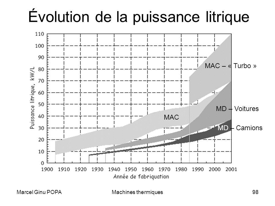 Marcel Ginu POPAMachines thermiques98 MAC – « Turbo » MAC MD – Voitures MD – Camions Évolution de la puissance litrique