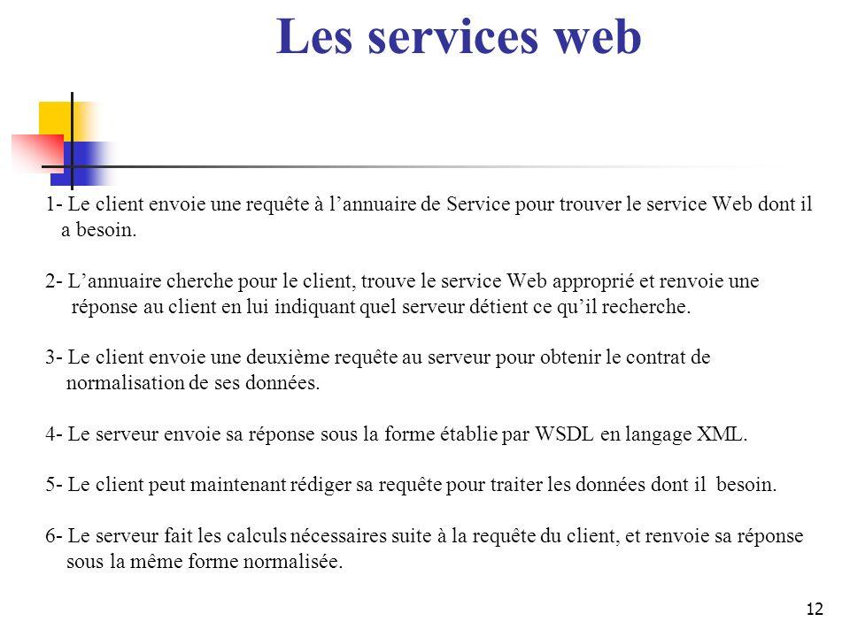 12 1- Le client envoie une requête à lannuaire de Service pour trouver le service Web dont il a besoin. 2- Lannuaire cherche pour le client, trouve le