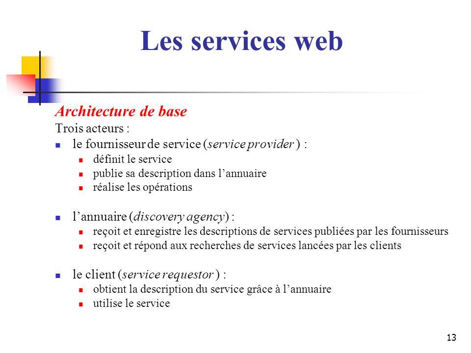 13 Architecture de base Trois acteurs : le fournisseur de service (service provider ) : définit le service publie sa description dans lannuaire réalis