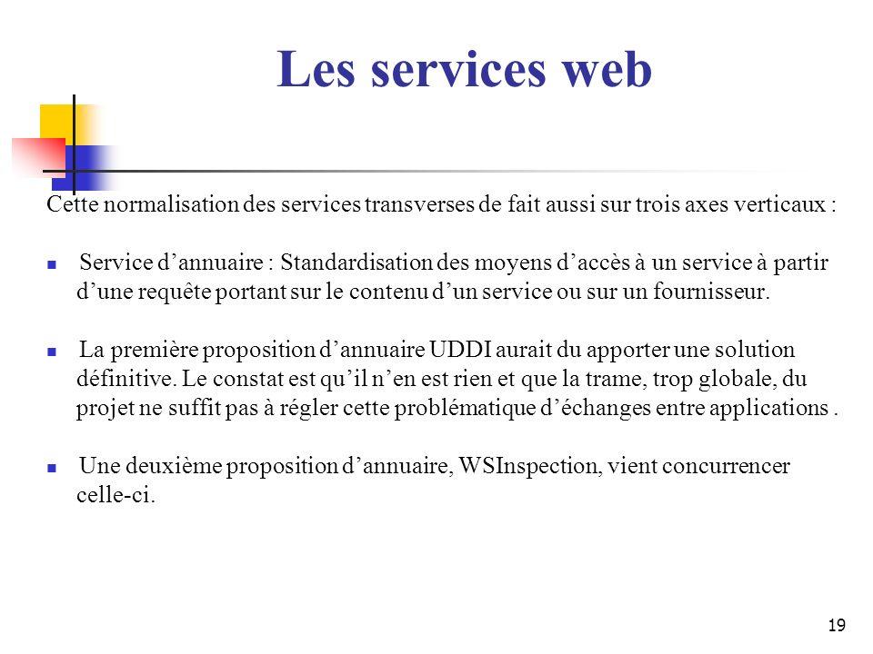 19 Cette normalisation des services transverses de fait aussi sur trois axes verticaux : Service dannuaire : Standardisation des moyens daccès à un se