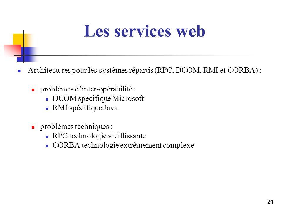 24 Architectures pour les systèmes répartis (RPC, DCOM, RMI et CORBA) : problèmes dinter-opérabilité : DCOM spécifique Microsoft RMI spécifique Java p