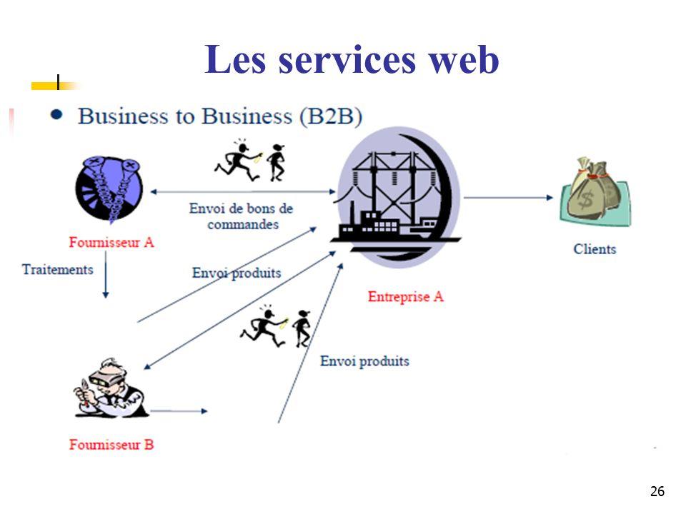 26 Les services web