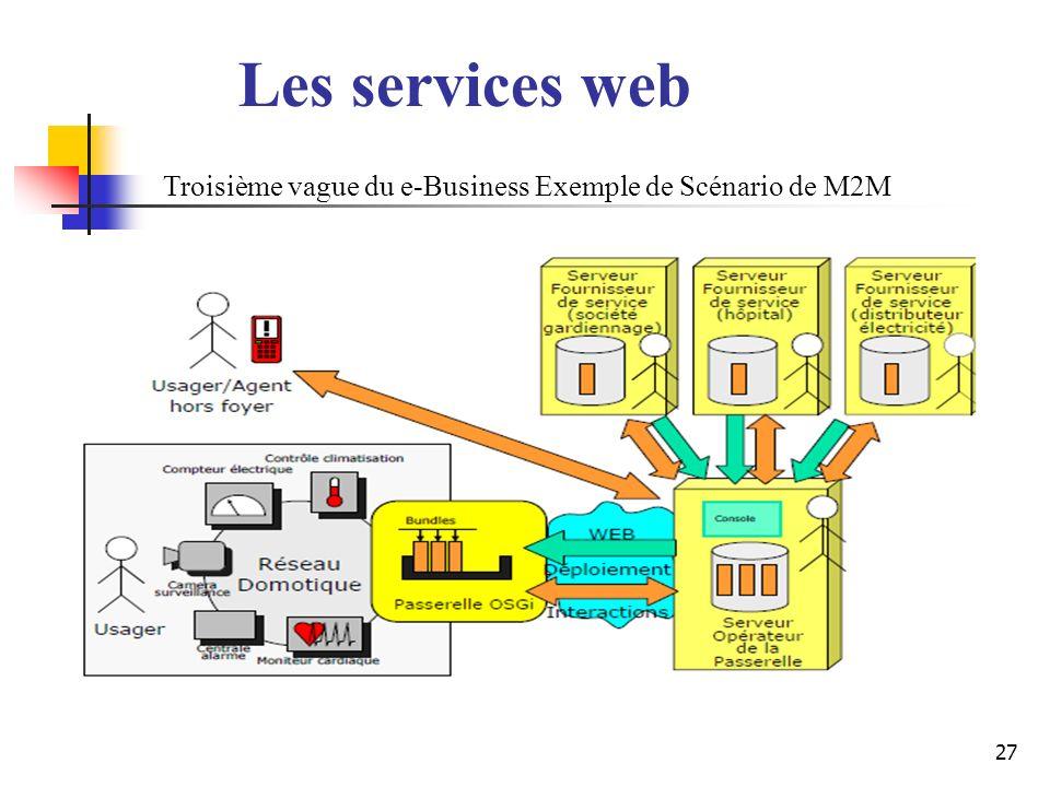 27 Les services web Troisième vague du e-Business Exemple de Scénario de M2M