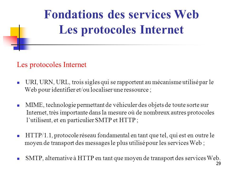 29 Fondations des services Web Les protocoles Internet Les protocoles Internet URI, URN, URL, trois sigles qui se rapportent au mécanisme utilisé par