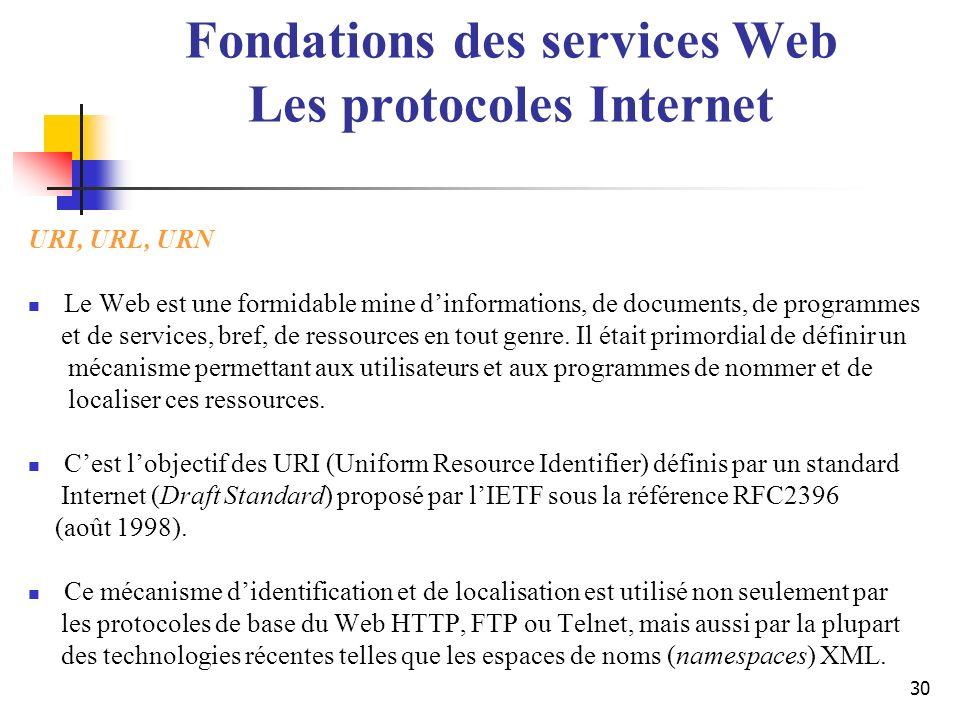 30 URI, URL, URN Le Web est une formidable mine dinformations, de documents, de programmes et de services, bref, de ressources en tout genre. Il était