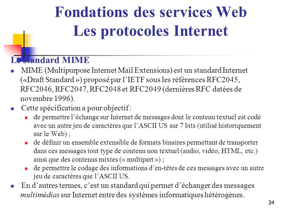 34 Le standard MIME MIME (Multipurpose Internet Mail Extensions) est un standard Internet («Draft Standard ») proposé par lIETF sous les références RF