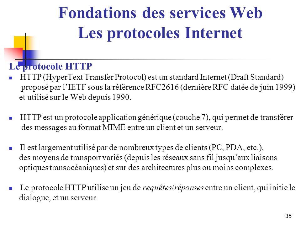 35 Le protocole HTTP HTTP (HyperText Transfer Protocol) est un standard Internet (Draft Standard) proposé par lIETF sous la référence RFC2616 (dernièr