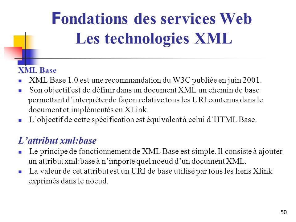 50 XML Base XML Base 1.0 est une recommandation du W3C publiée en juin 2001. Son objectif est de définir dans un document XML un chemin de base permet
