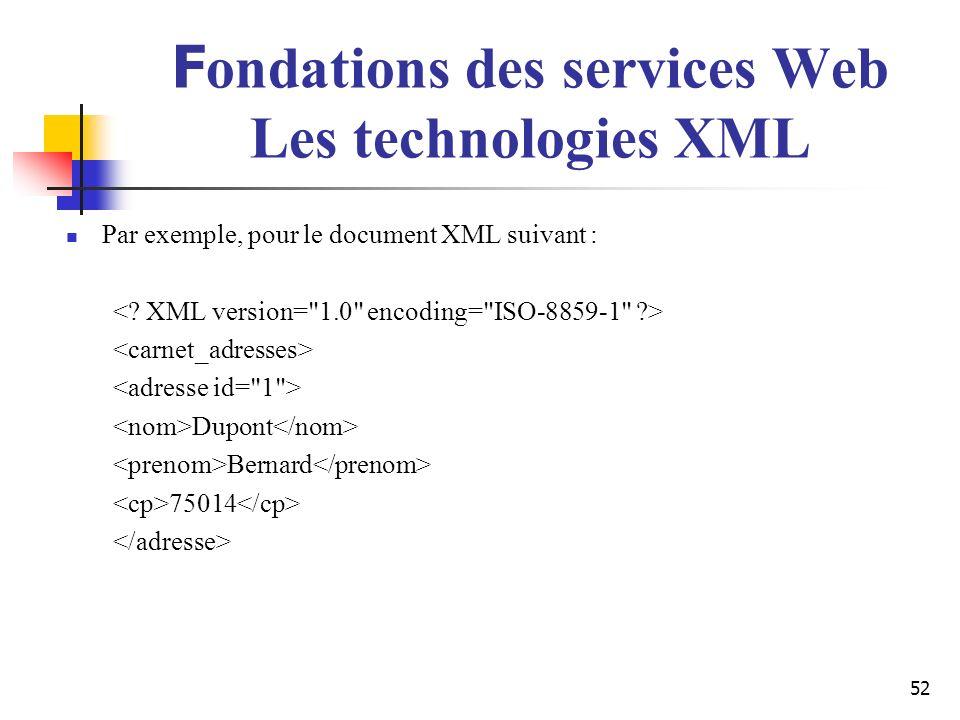 52 F ondations des services Web Les technologies XML Par exemple, pour le document XML suivant : Dupont Bernard 75014