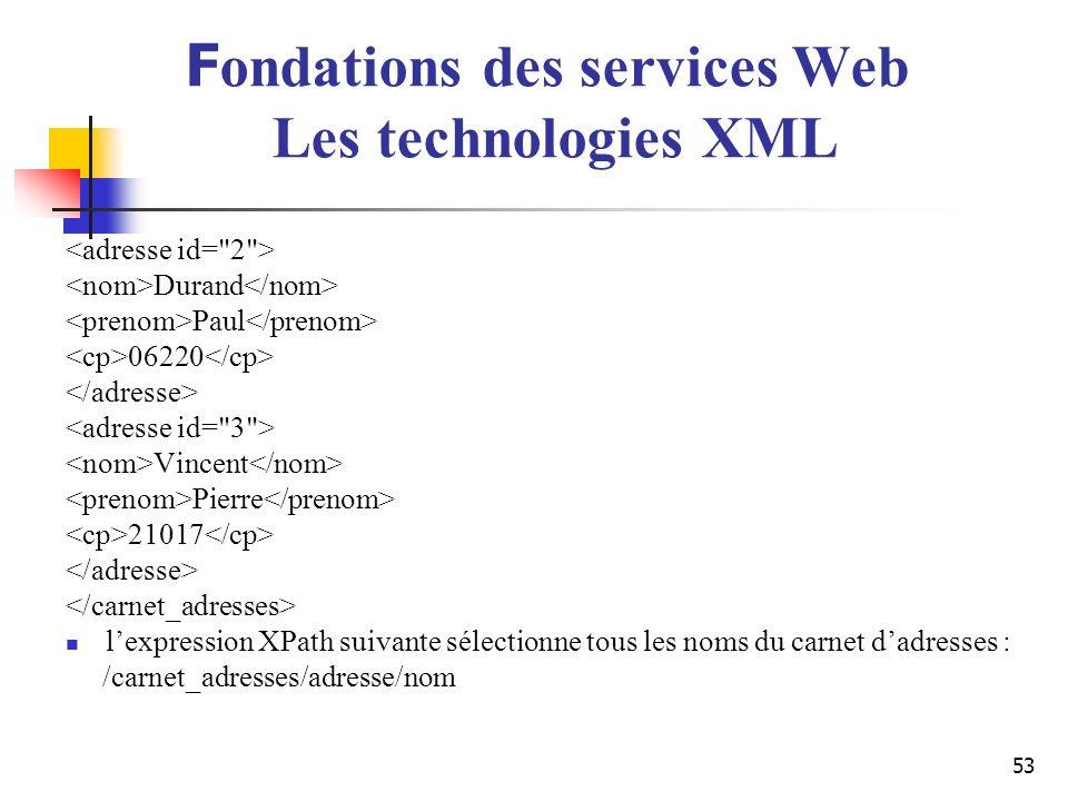 53 Durand Paul 06220 Vincent Pierre 21017 lexpression XPath suivante sélectionne tous les noms du carnet dadresses : /carnet_adresses/adresse/nom F on