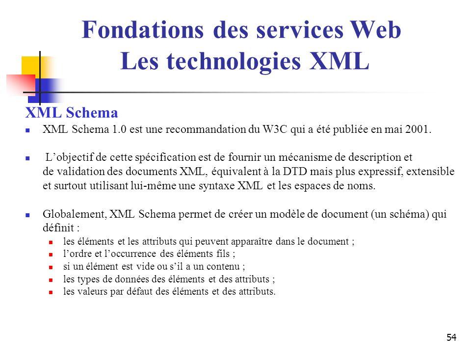 54 XML Schema XML Schema 1.0 est une recommandation du W3C qui a été publiée en mai 2001. Lobjectif de cette spécification est de fournir un mécanisme