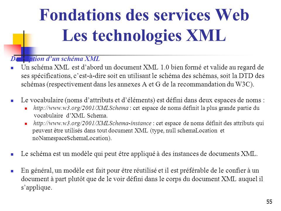 55 Description dun schéma XML Un schéma XML est dabord un document XML 1.0 bien formé et valide au regard de ses spécifications, cest-à-dire soit en u