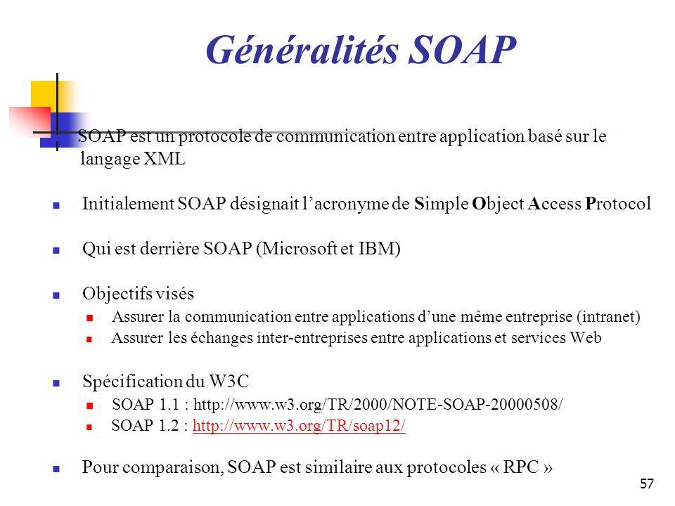 57 Généralités SOAP SOAP est un protocole de communication entre application basé sur le langage XML Initialement SOAP désignait lacronyme de Simple O