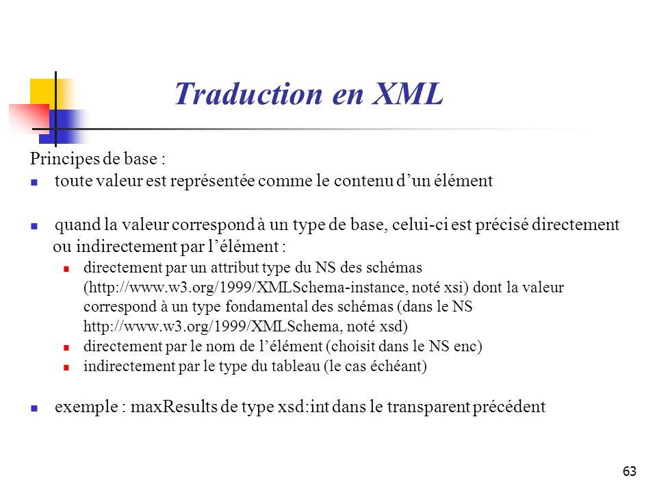 63 Traduction en XML Principes de base : toute valeur est représentée comme le contenu dun élément quand la valeur correspond à un type de base, celui