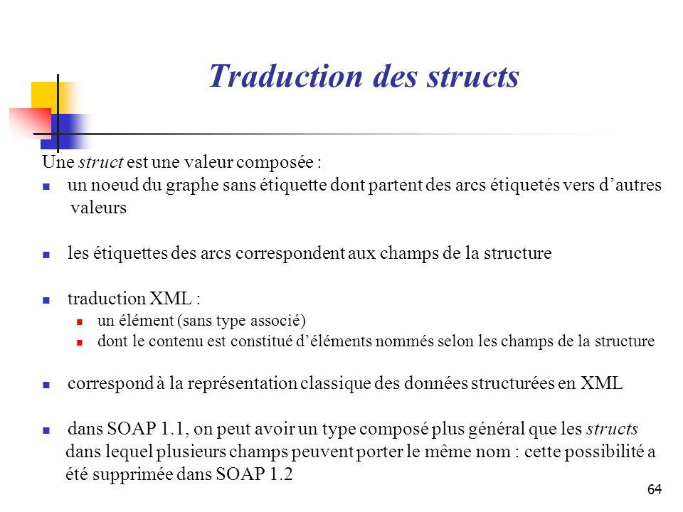 64 Traduction des structs Une struct est une valeur composée : un noeud du graphe sans étiquette dont partent des arcs étiquetés vers dautres valeurs