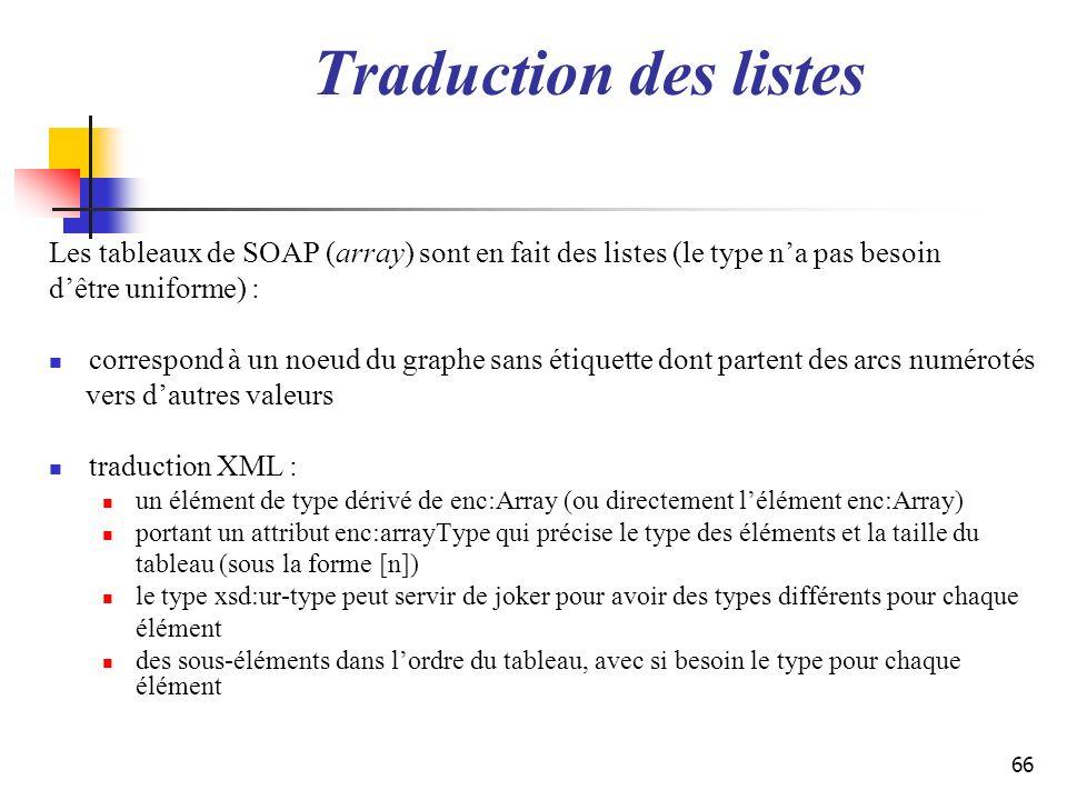 66 Traduction des listes Les tableaux de SOAP (array) sont en fait des listes (le type na pas besoin dêtre uniforme) : correspond à un noeud du graphe