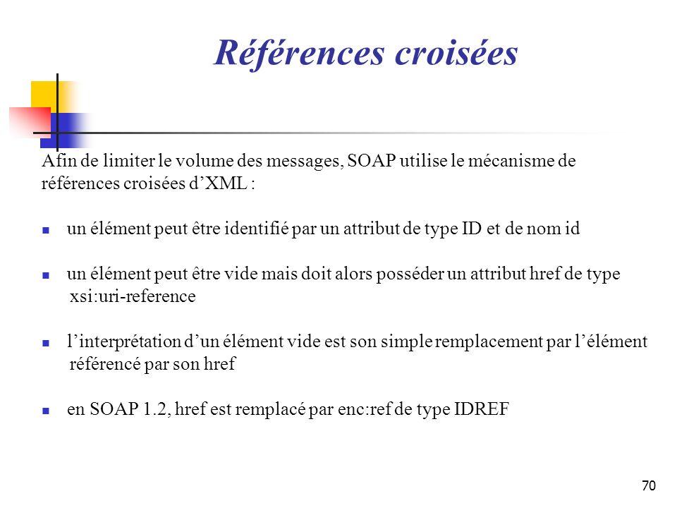 70 Références croisées Afin de limiter le volume des messages, SOAP utilise le mécanisme de références croisées dXML : un élément peut être identifié