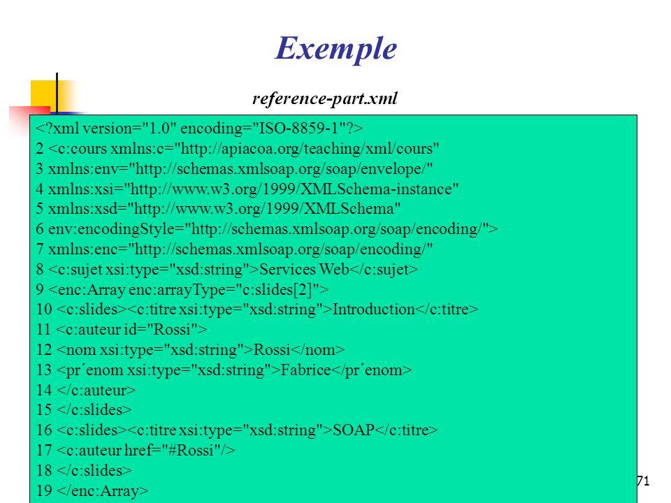 71 Exemple 2 <c:cours xmlns:c=