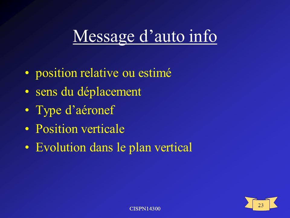 CISPN14300 23 Message dauto info position relative ou estimé sens du déplacement Type daéronef Position verticale Evolution dans le plan vertical