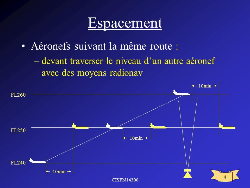 CISPN14300 4 Espacement Aéronefs suivant la même route : –devant traverser le niveau dun autre aéronef avec des moyens radionav FL250 FL260 FL240 10mi