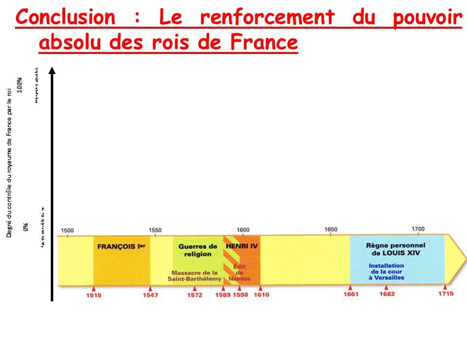 Conclusion : Le renforcement du pouvoir absolu des rois de France