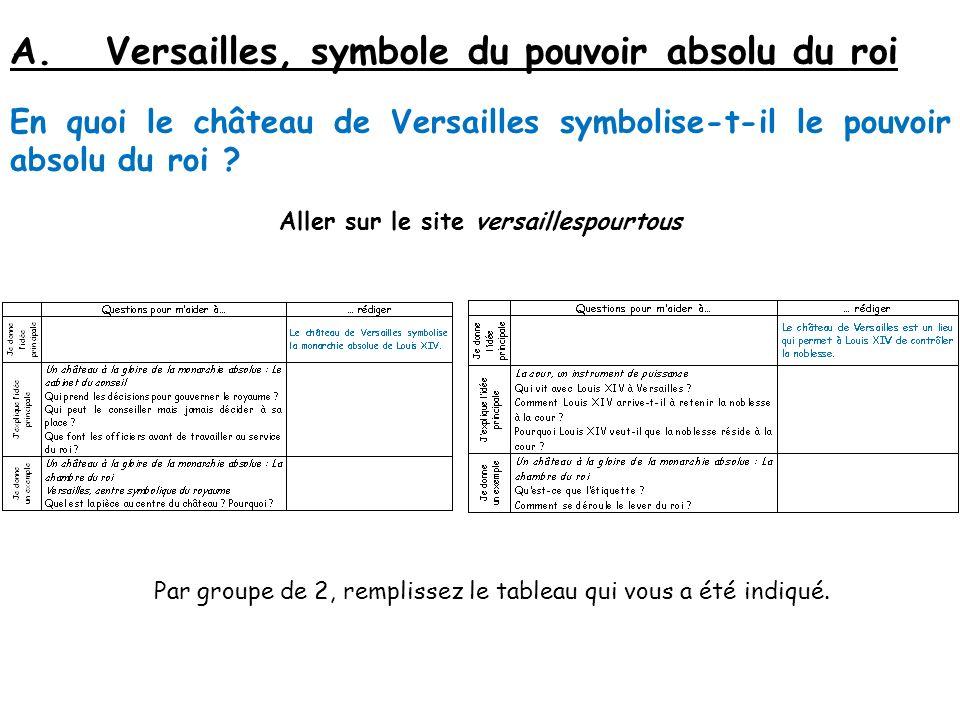 A.Versailles, symbole du pouvoir absolu du roi En quoi le château de Versailles symbolise-t-il le pouvoir absolu du roi ? Aller sur le site versailles