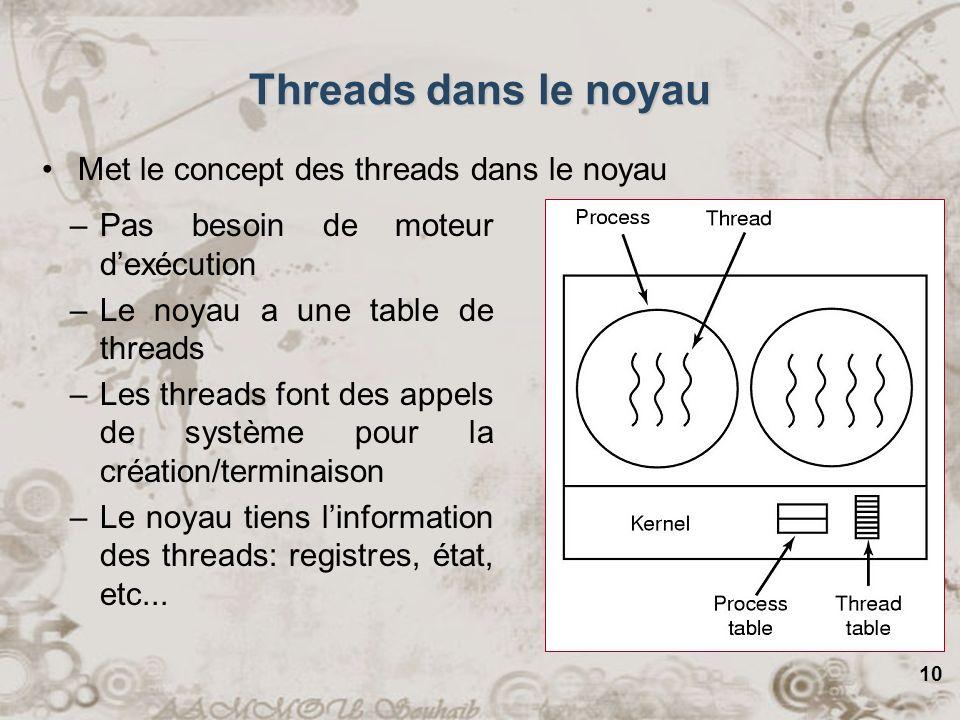 10 Met le concept des threads dans le noyau –Pas besoin de moteur dexécution –Le noyau a une table de threads –Les threads font des appels de système