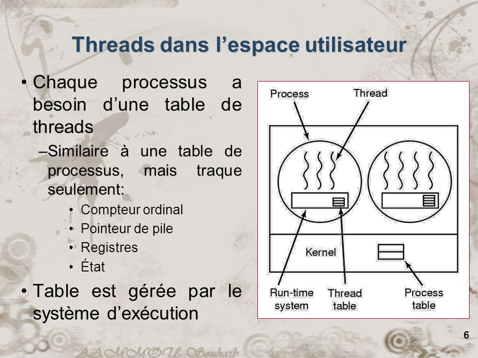 6 Chaque processus a besoin dune table de threads –Similaire à une table de processus, mais traque seulement: Compteur ordinal Pointeur de pile Regist
