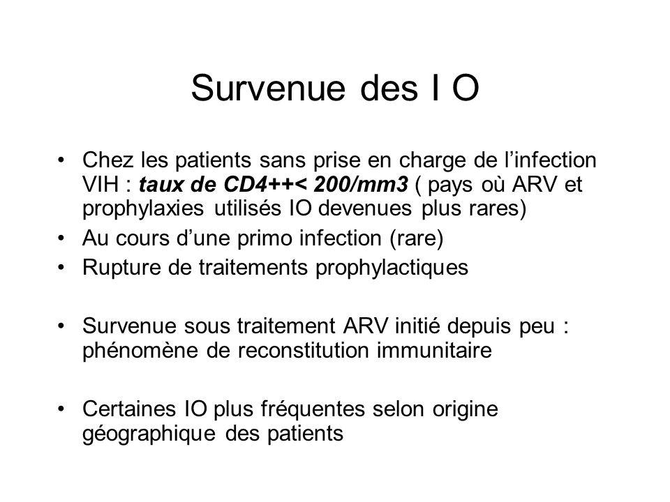 Survenue des I O Chez les patients sans prise en charge de linfection VIH : taux de CD4++< 200/mm3 ( pays où ARV et prophylaxies utilisés IO devenues