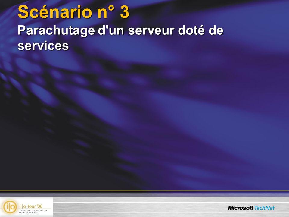 Scénario n° 3 Parachutage d un serveur doté de services TOURNÉE 2006 SUR LOPTIMISATION DE LINFRASTRUCTURE