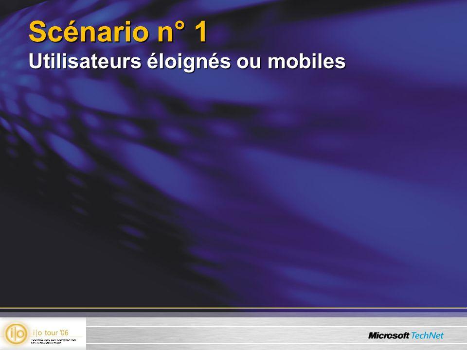 Scénario n° 1 Utilisateurs éloignés ou mobiles TOURNÉE 2006 SUR LOPTIMISATION DE LINFRASTRUCTURE