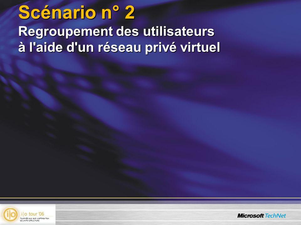 Scénario n° 2 Regroupement des utilisateurs à l aide d un réseau privé virtuel TOURNÉE 2006 SUR LOPTIMISATION DE LINFRASTRUCTURE
