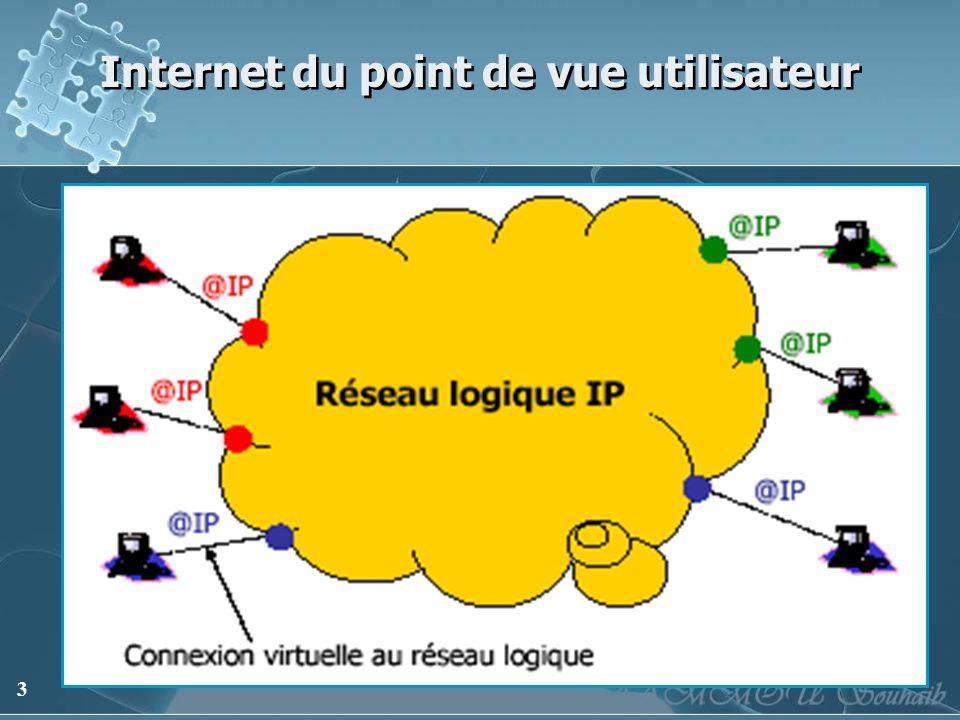 3 Internet du point de vue utilisateur