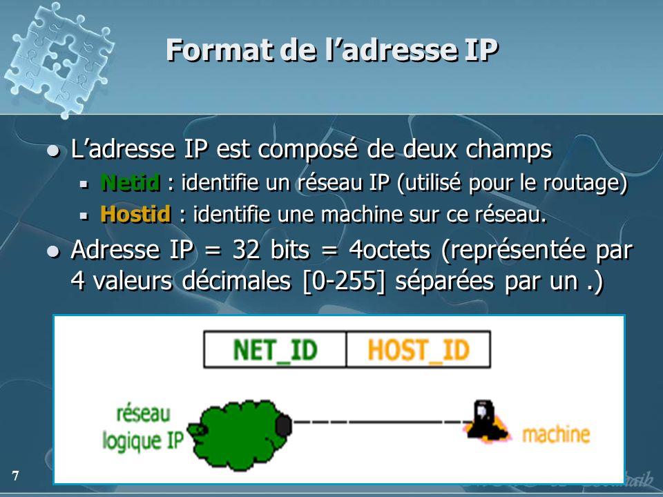 7 Format de ladresse IP Ladresse IP est composé de deux champs Netid : identifie un réseau IP (utilisé pour le routage) Hostid : identifie une machine