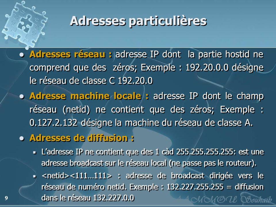 9 Adresses particulières Adresses réseau : adresse IP dont la partie hostid ne comprend que des zéros; Exemple : 192.20.0.0 désigne le réseau de class