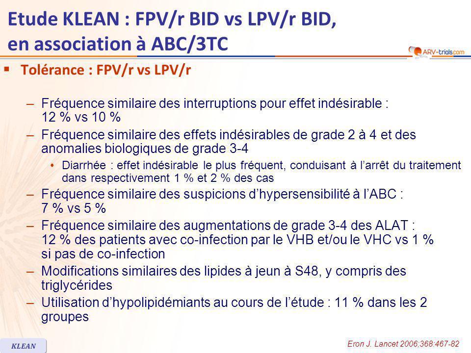 Tolérance : FPV/r vs LPV/r –Fréquence similaire des interruptions pour effet indésirable : 12 % vs 10 % –Fréquence similaire des effets indésirables d
