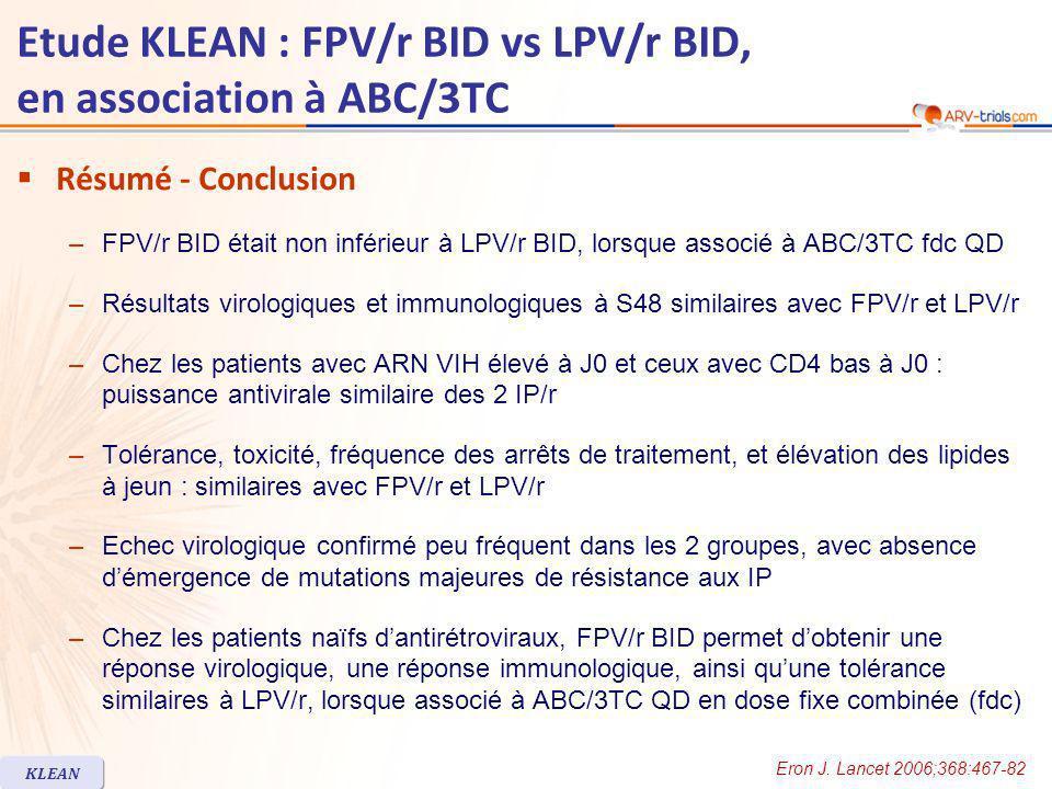 Etude KLEAN : FPV/r BID vs LPV/r BID, en association à ABC/3TC Résumé - Conclusion –FPV/r BID était non inférieur à LPV/r BID, lorsque associé à ABC/3TC fdc QD –Résultats virologiques et immunologiques à S48 similaires avec FPV/r et LPV/r –Chez les patients avec ARN VIH élevé à J0 et ceux avec CD4 bas à J0 : puissance antivirale similaire des 2 IP/r –Tolérance, toxicité, fréquence des arrêts de traitement, et élévation des lipides à jeun : similaires avec FPV/r et LPV/r –Echec virologique confirmé peu fréquent dans les 2 groupes, avec absence démergence de mutations majeures de résistance aux IP –Chez les patients naïfs dantirétroviraux, FPV/r BID permet dobtenir une réponse virologique, une réponse immunologique, ainsi quune tolérance similaires à LPV/r, lorsque associé à ABC/3TC QD en dose fixe combinée (fdc) KLEAN Eron J.