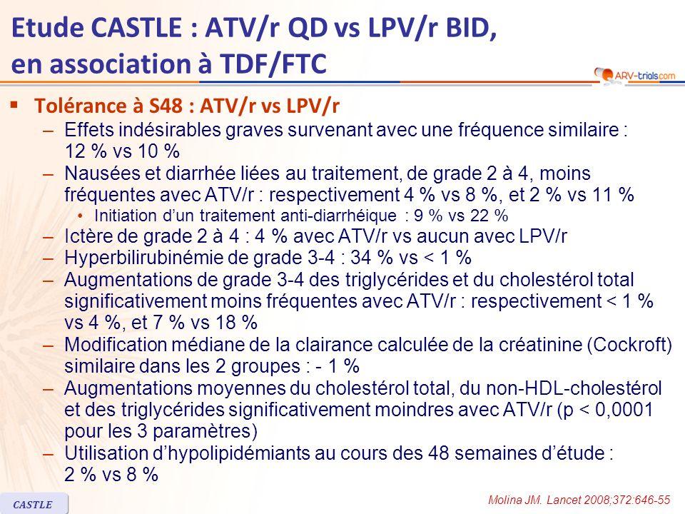 Etude CASTLE : ATV/r QD vs LPV/r BID, en association à TDF/FTC Tolérance à S48 : ATV/r vs LPV/r –Effets indésirables graves survenant avec une fréquen