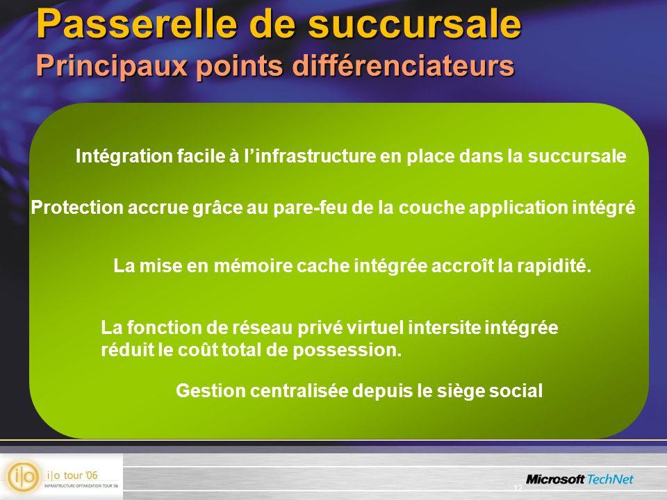 12 Passerelle de succursale Principaux points différenciateurs Intégration facile à linfrastructure en place dans la succursale Protection accrue grâc
