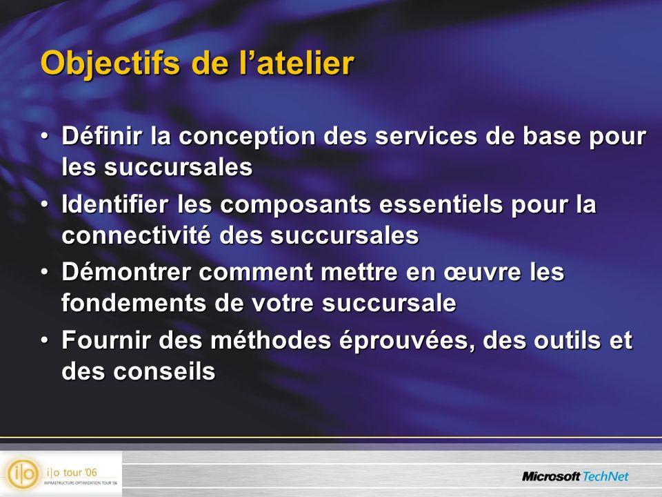 Objectifs de latelier Définir la conception des services de base pour les succursalesDéfinir la conception des services de base pour les succursales I