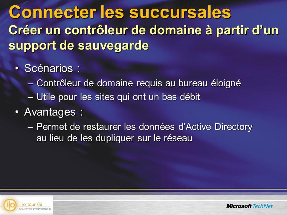 Connecter les succursales Créer un contrôleur de domaine à partir dun support de sauvegarde Scénarios :Scénarios : –Contrôleur de domaine requis au bu