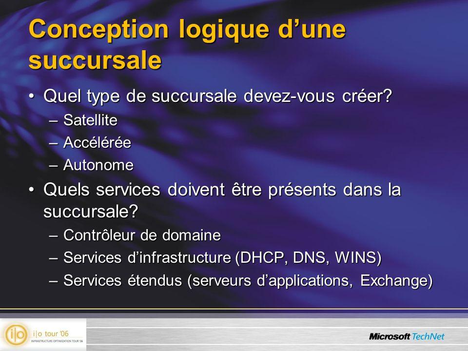 Conception logique dune succursale Quel type de succursale devez-vous créer?Quel type de succursale devez-vous créer? –Satellite –Accélérée –Autonome