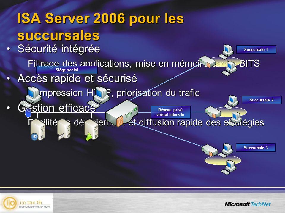 Sécurité intégréeSécurité intégrée Filtrage des applications, mise en mémoire cache BITS Accès rapide et sécuriséAccès rapide et sécurisé Compression