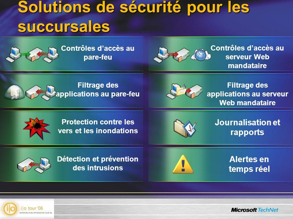 Contrôles daccès au pare-feu Solutions de sécurité pour les succursales Filtrage des applications au pare-feu Protection contre les vers et les inonda