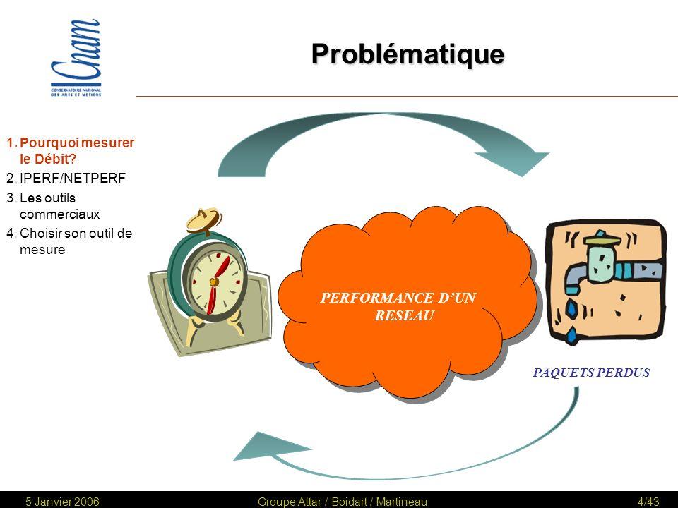 5 Janvier 2006Groupe Attar / Boidart / Martineau15/43 Présentation des outils 1999 : IPERF 1995 : NETPERF Dernière version (mai 2005) :V2.02 Dernière version (oct.