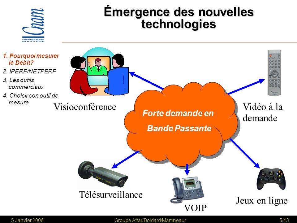 5 Janvier 2006Groupe Attar / Boidart / Martineau26/43 Différence IPERF/NETPERF XContrôle du serveur à partir du client XMulticast XChamp TOS xMode requête/réponse NETPERFIPERFOPTIONS 1.Pourquoi mesurer le Débit.